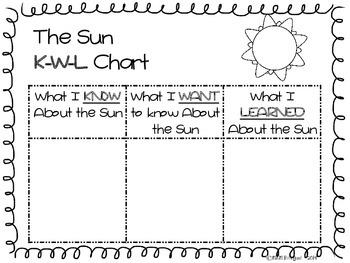 The Sun Dual Language Activities
