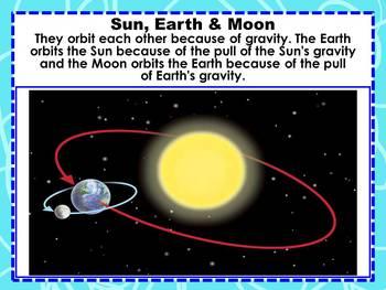 The Sun, Earth and Moon