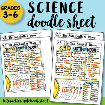 The Sun, Earth and Moon Doodle Notes Sheet - So EASY to Use!