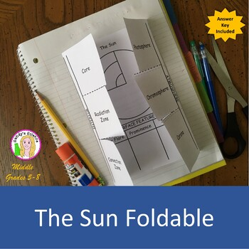 The Sun Foldable