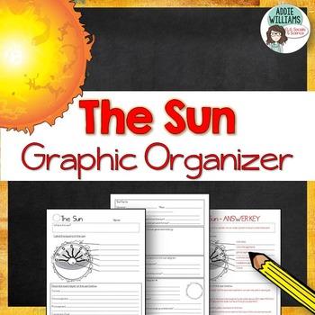 Sun - Graphic Organizer