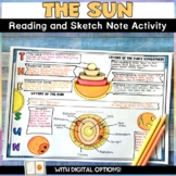The Sun Layers and Atmosphere Activity