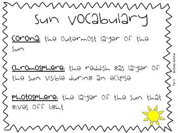 The Sun Lessons  Common Core Aligned