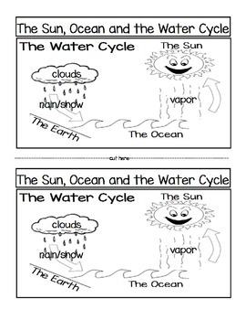 The Sun, Oceans and the Water Cycle