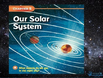 The Sun and Planets