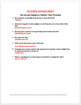 The Sun and Sunlight in 4 Minutes Video Worksheet