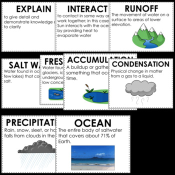 The Sun and Water Cycle- 5.8(B) Science TEKS