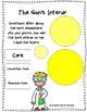The Sun's Layers Diagram