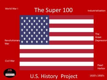 The Super 100 - U.S. History Project