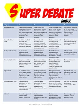 The Super Debate: A Mini-Debate (or Editorial) for all students