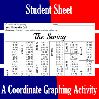 The Swing - A Baseball Coordinate Graphing Activity