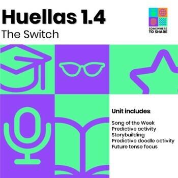 The Switch: A Predictive Mini-Lesson