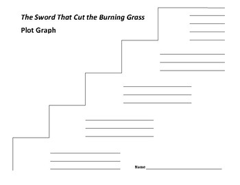 The Sword That Cut the Burning Grass Plot Graph - Hoobler