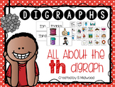 The TH Digraph