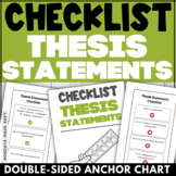 The THESIS STATEMENT CHECKLIST Bookmark-Style Thesis State