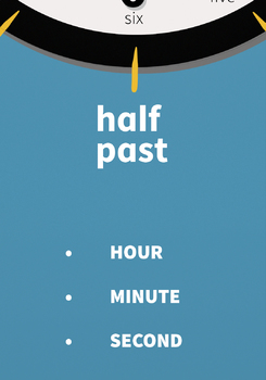 The TIME Poster, What time is it? ESL/EFL/ELL, English vocabulary, 12 hour clock