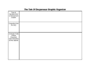 The Tale of Despereaux Graphic Organizer