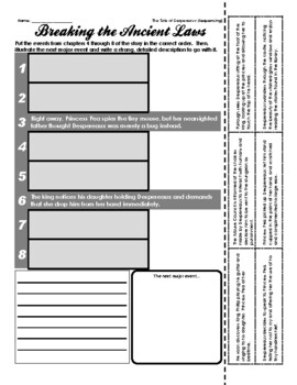 The Tale of Despereaux - Sequencing / Retelling (ch. 4-8)
