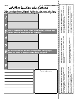 The Tale of Despereaux - Sequencing / Retelling (ch. 16-20)