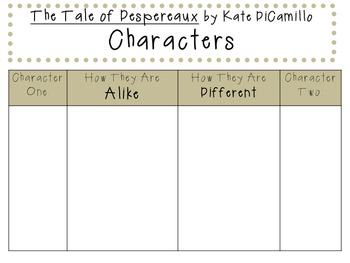 The Tale of Despereaux by Kate DiCamillo: Characters, Plot, Setting