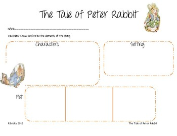 The Tale of Peter Rabbit Story Elements Activity