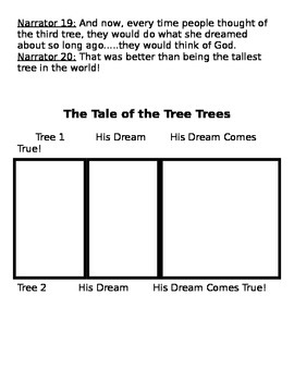 The Tale of the Three Trees Activity Packet