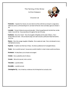 The Taming of the Shrew Character List