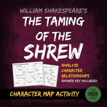 The Taming of the Shrew Character Map Worksheet