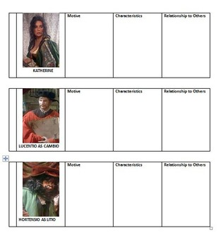 The Taming of the Shrew-Interactive Notebook Characterization Activity
