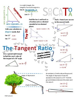 The Tangent Ratio Doodle Notes