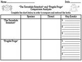 """The Tarantula Scientist"" & ""Fragile Frogs Comparison Analysis L16"