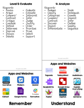 The Taxonomy of Tech Flipbook: Bloom's Taxonomy for the 21st Century