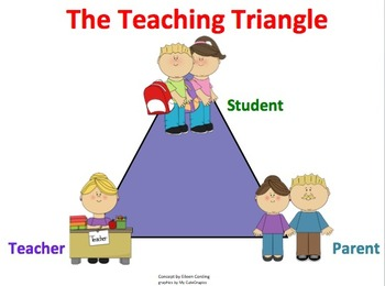 The Teaching Triangle poster