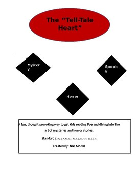 """The """"Tell-Tale Heart"""""""