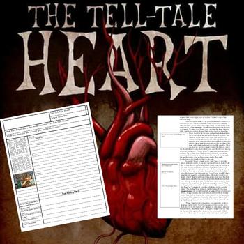 Edgar Allen Poe's The Tell-Tale Heart ~ Close Reading