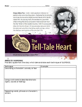 The Tell-Tale Heart Comprehensive Study Guide