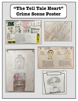 The Tell Tale Heart Crime Scene Poster Project