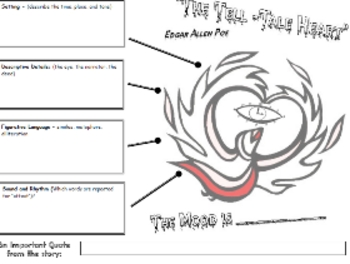 """""""The Tell-Tale Heart"""" Graphic Organizer"""