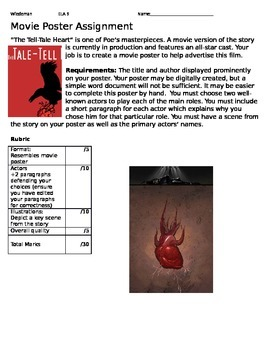 The Tell-Tale Heart Movie Poster Assignment