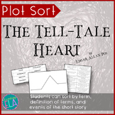 The Tell Tale Heart by Edgar Allan Poe - Plot Sort