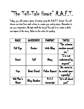 The Tell Tale Heart RAFT