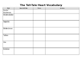 The Tell-Tale Heart Vocabulary Chart