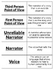 The Tell-Tale Heart Vocabulary Word Sort