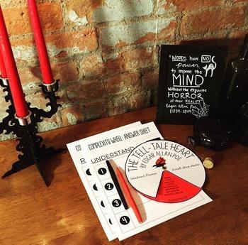 The Tell-Tale Heart by Edgar Allan Poe Complexity Wheel