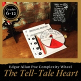 The Tell-Tale Heart by Edgar Allan Poe Complexity Wheel