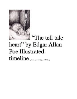 Edgar Allan Poe The Tell Tale Heart Illustrated Timeline