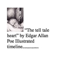 Edgar Allan Poe The Tell Tale Heart Illustrated Timeline