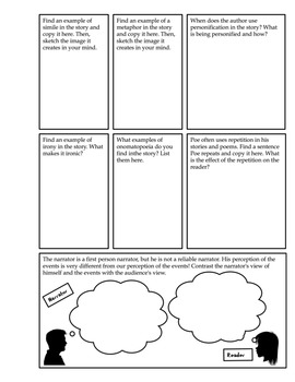 """The Tell-Tale Heart"" by Edgar Allan Poe Reading Activity Packet"