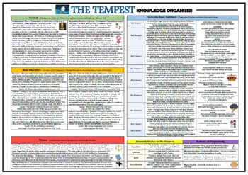 The Tempest Knowledge Organiser/ Revision Mat!
