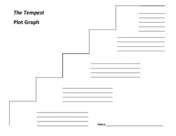 The Tempest Plot Graph - Shakespeare